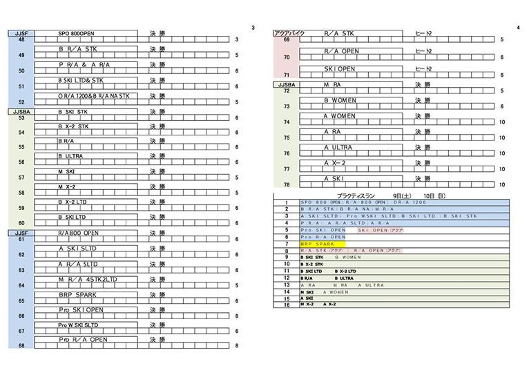 「ジェットスポーツ全日本選手権シリーズ 第8戦」「JPBA AQUABIKE JAPAN CUP R-3」「JJSBA CHAMPIONSHIP R-7」「フリースタイル全日本選手権シリーズ 第4戦」ヒート表