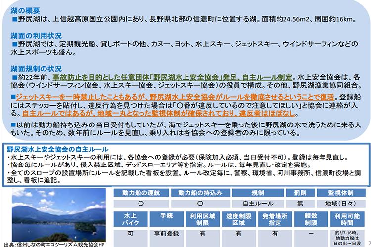 長野県:野尻湖イメージ写真1